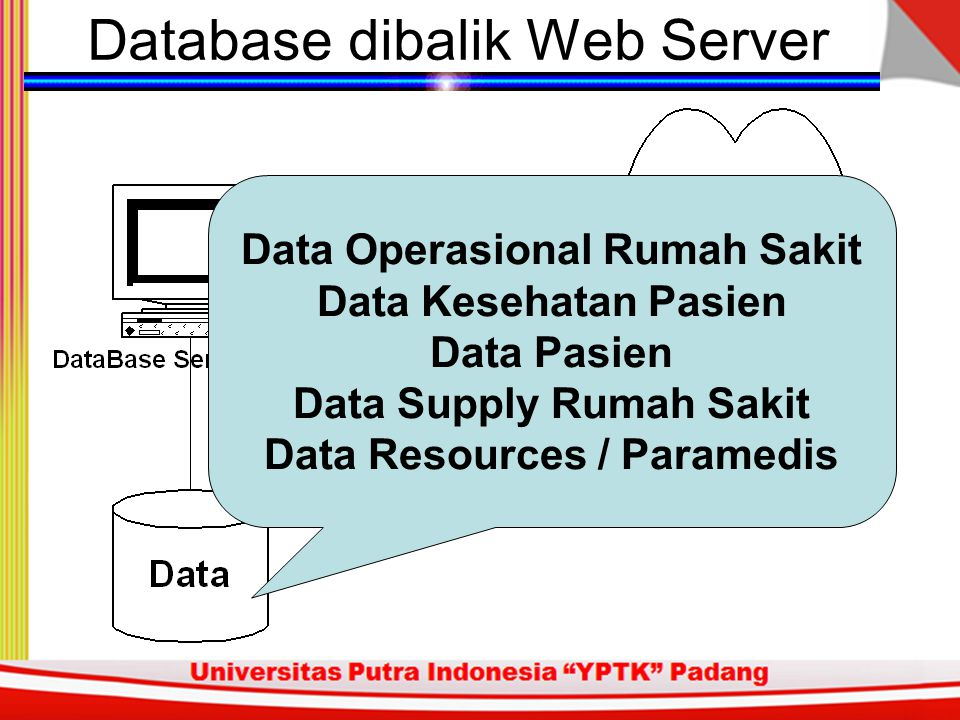 Database dibalik Web Server