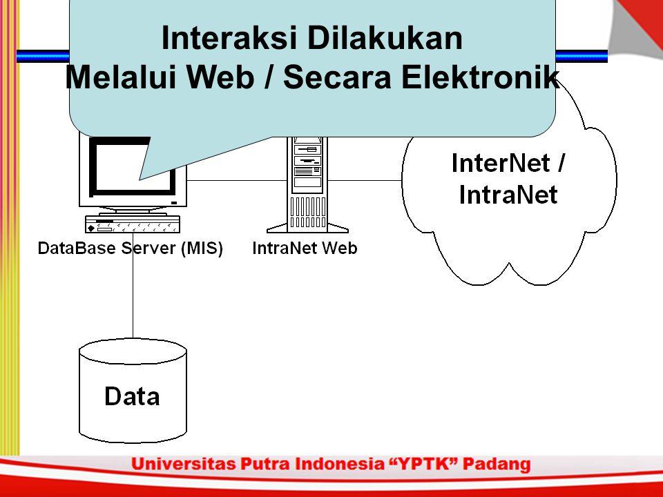 Melalui Web / Secara Elektronik