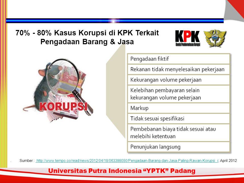 70% - 80% Kasus Korupsi di KPK Terkait Pengadaan Barang & Jasa