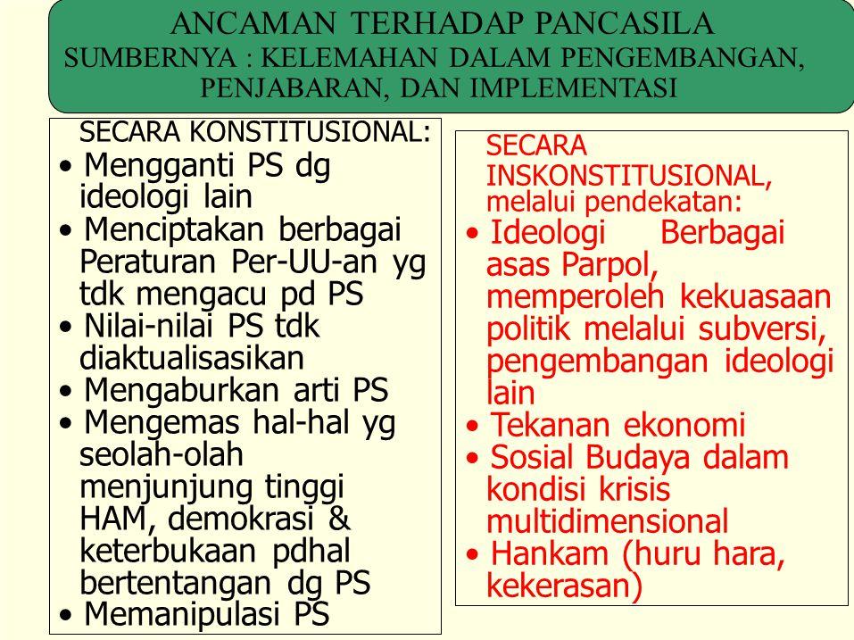 • Menciptakan berbagai Peraturan Per-UU-an yg tdk mengacu pd PS