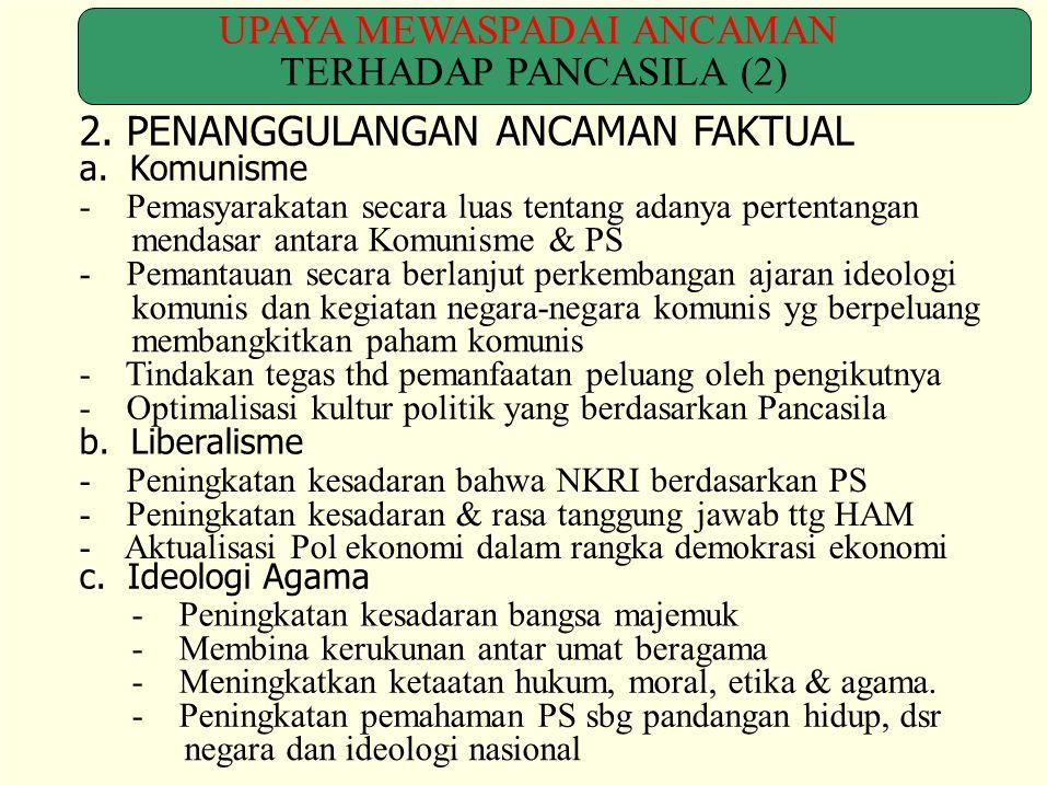UPAYA MEWASPADAI ANCAMAN TERHADAP PANCASILA (2)