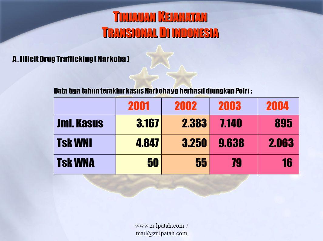 TINJAUAN KEJAHATAN TRANSIONAL DI INDONESIA