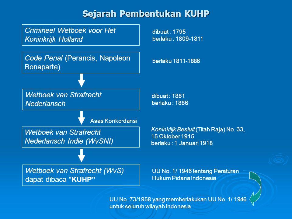 Sejarah Pembentukan KUHP