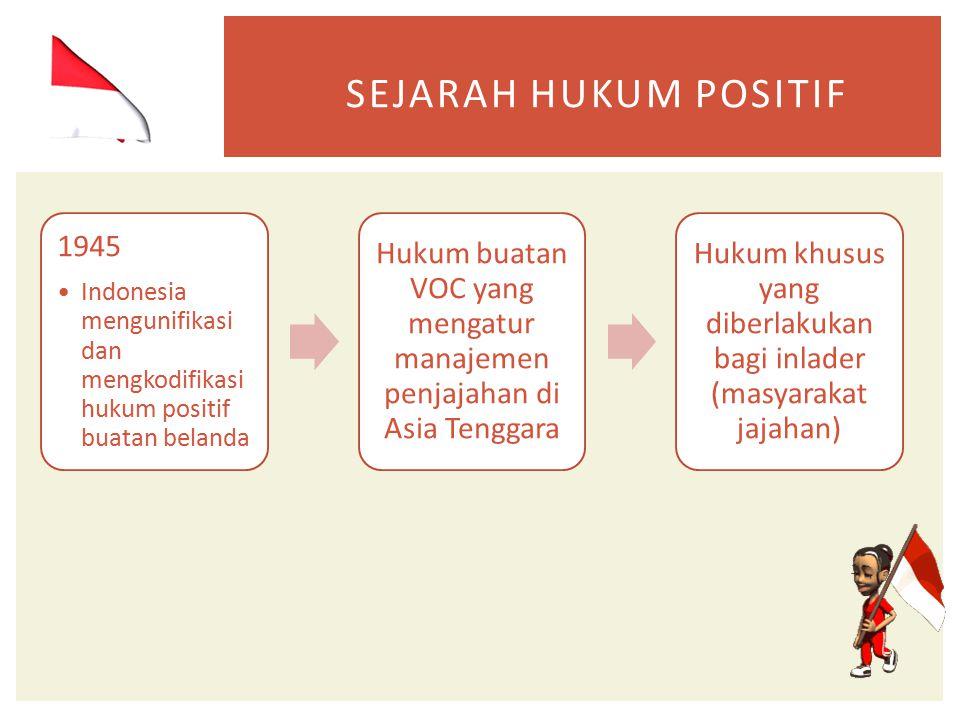 Sejarah hukum positif 1945. Indonesia mengunifikasi dan mengkodifikasi hukum positif buatan belanda.