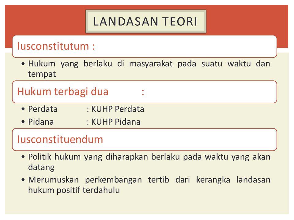 Landasan teori Iusconstitutum : Hukum terbagi dua : Iusconstituendum
