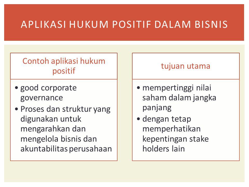 Aplikasi Hukum Positif dalam Bisnis