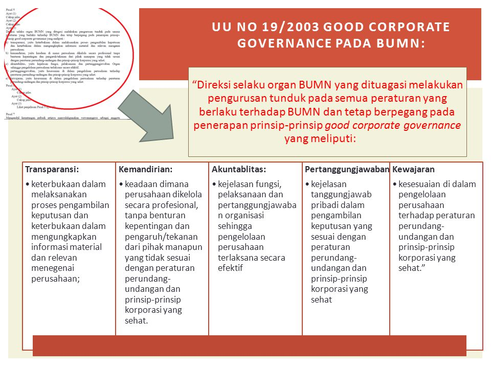UU No 19/2003 Good Corporate Governance pada BUMN: