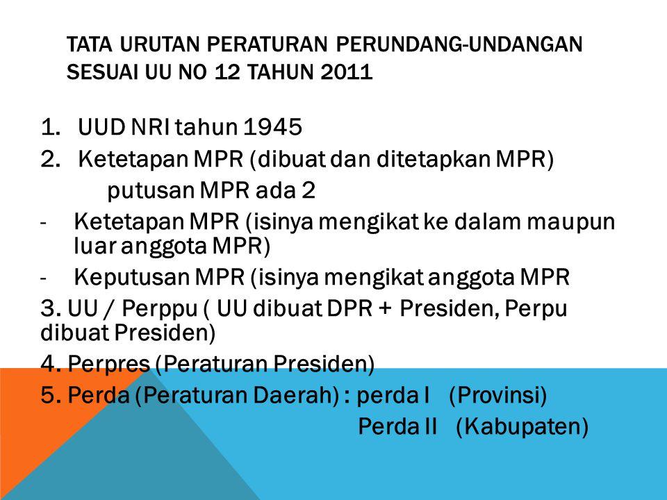 Tata urutan peraturan perundang-undangan sesuai UU no 12 tahun 2011