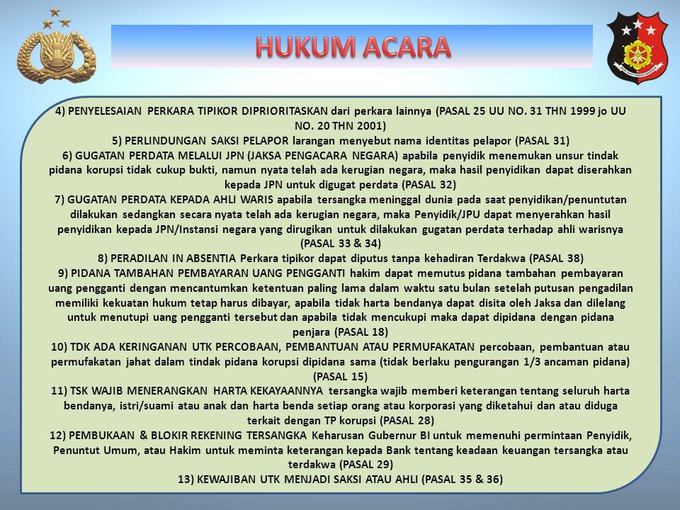 13) KEWAJIBAN UTK MENJADI SAKSI ATAU AHLI (PASAL 35 & 36)