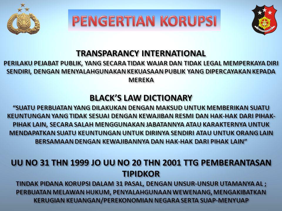 PENGERTIAN KORUPSI TRANSPARANCY INTERNATIONAL BLACK'S LAW DICTIONARY