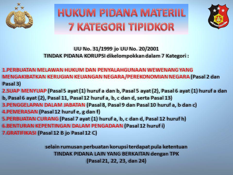 HUKUM PIDANA MATERIIL 7 KATEGORI TIPIDKOR