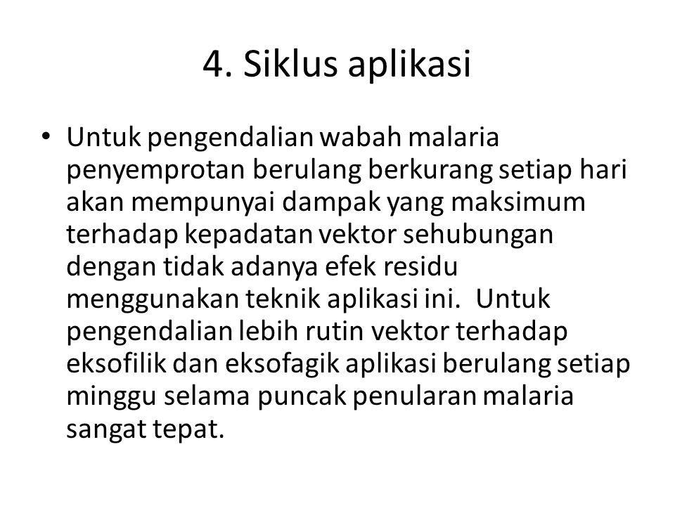 4. Siklus aplikasi