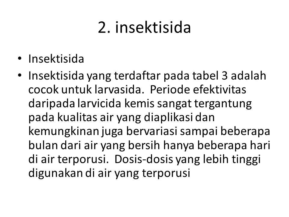 2. insektisida Insektisida