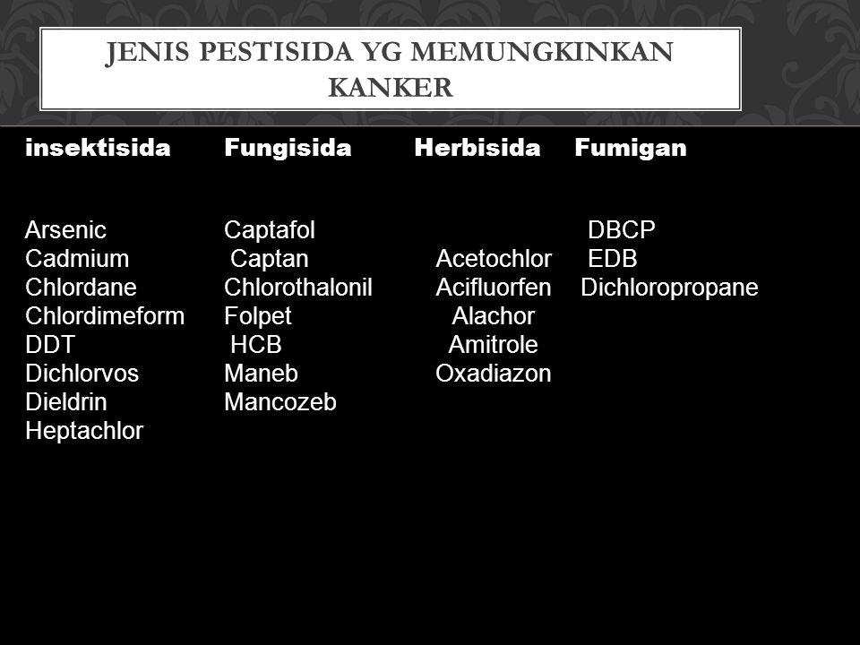 Jenis Pestisida Yg memungkinkan kanker