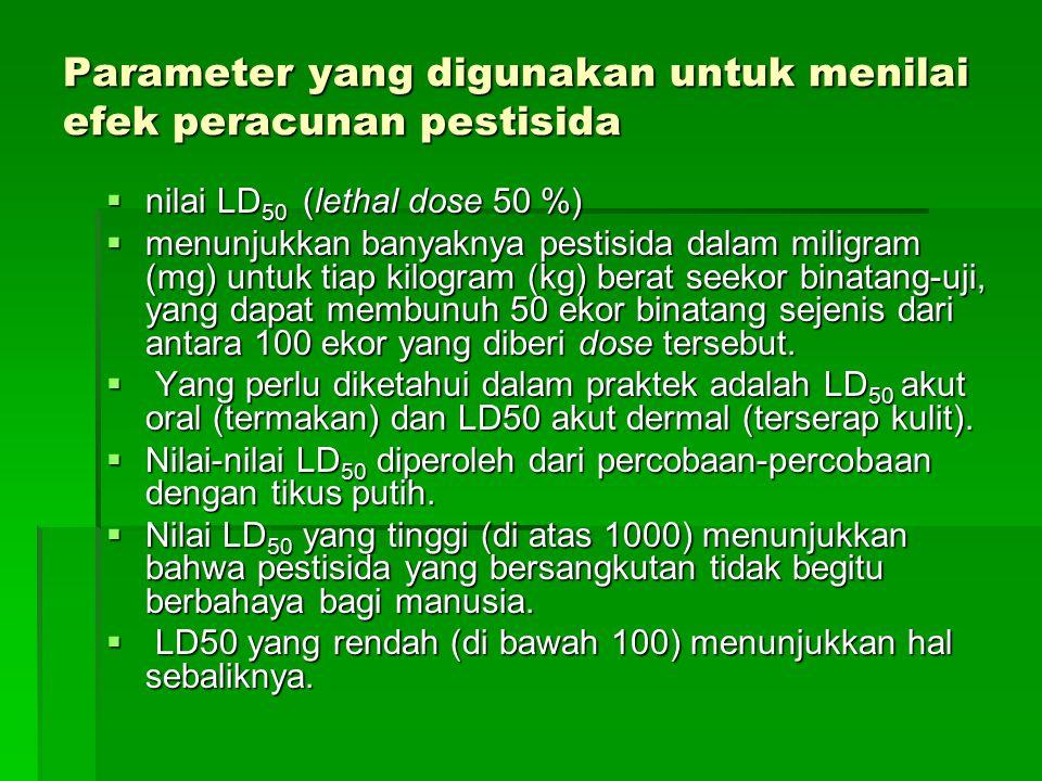 Parameter yang digunakan untuk menilai efek peracunan pestisida