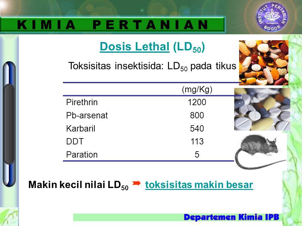 Toksisitas insektisida: LD50 pada tikus