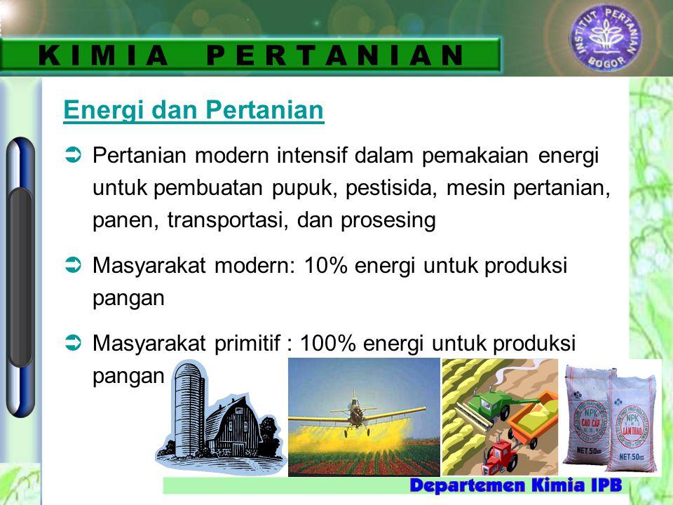 K I M I A P E R T A N I A N Energi dan Pertanian