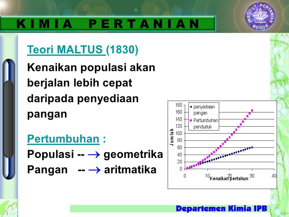 K I M I A P E R T A N I A N Teori MALTUS (1830)