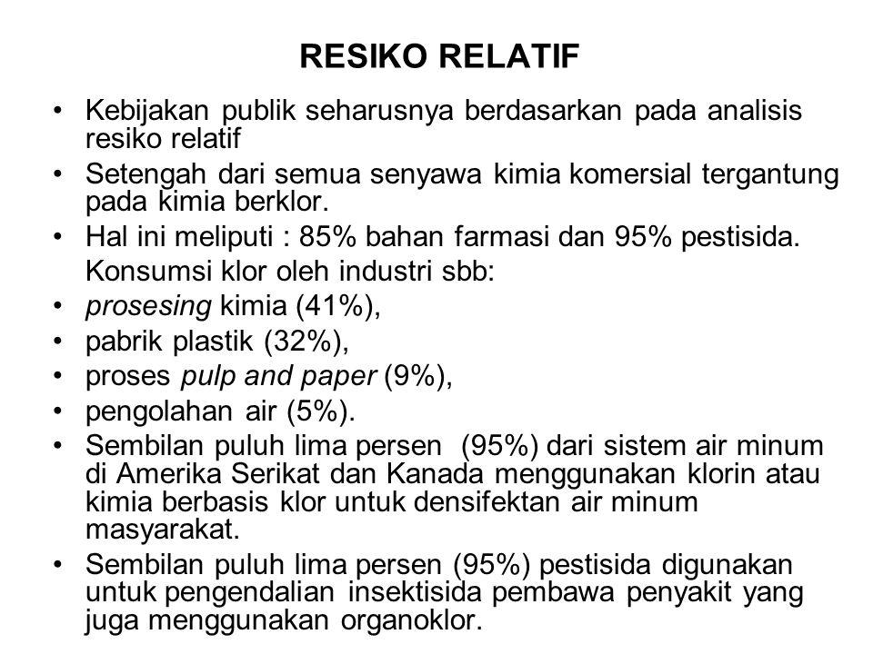 RESIKO RELATIF Kebijakan publik seharusnya berdasarkan pada analisis resiko relatif.