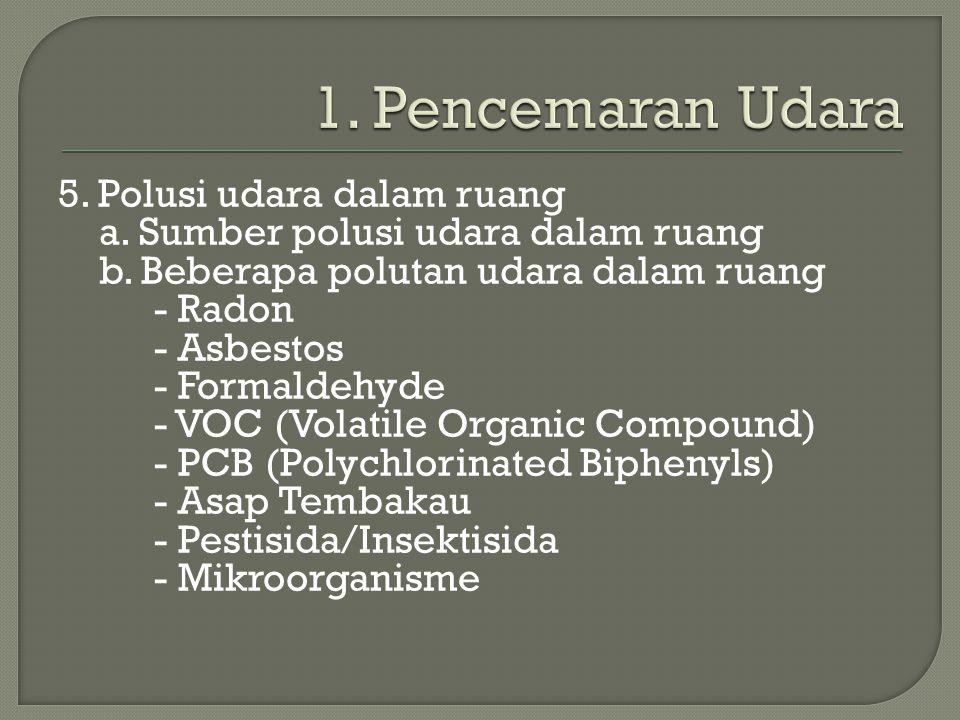 1. Pencemaran Udara
