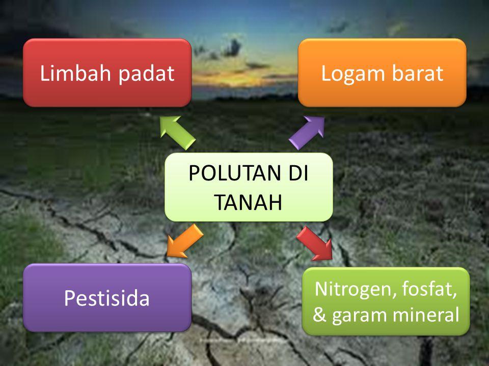 Nitrogen, fosfat, & garam mineral