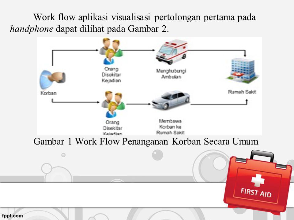 Work flow aplikasi visualisasi pertolongan pertama pada handphone dapat dilihat pada Gambar 2.