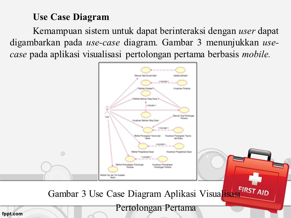 Use Case Diagram Kemampuan sistem untuk dapat berinteraksi dengan user dapat digambarkan pada use-case diagram.