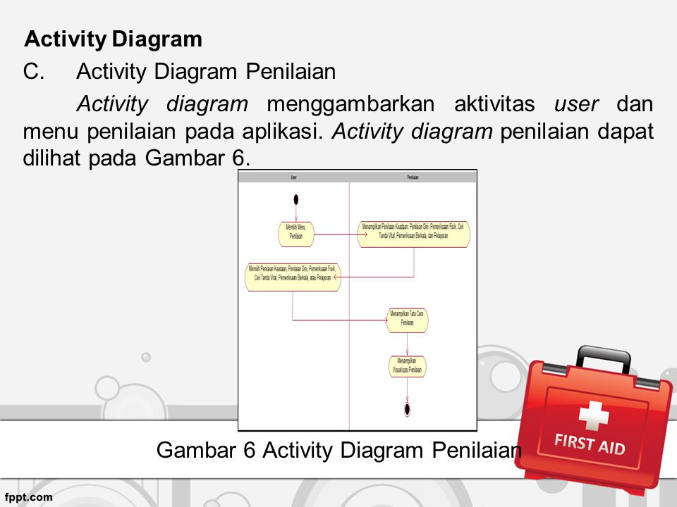 Gambar 6 Activity Diagram Penilaian