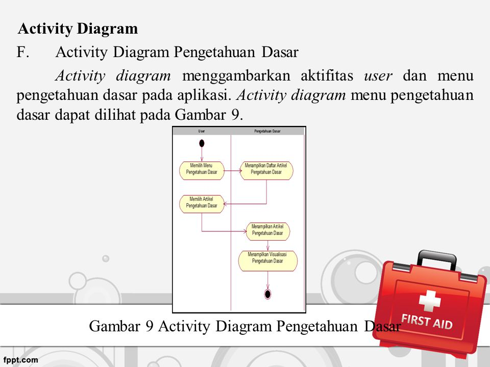 Gambar 9 Activity Diagram Pengetahuan Dasar