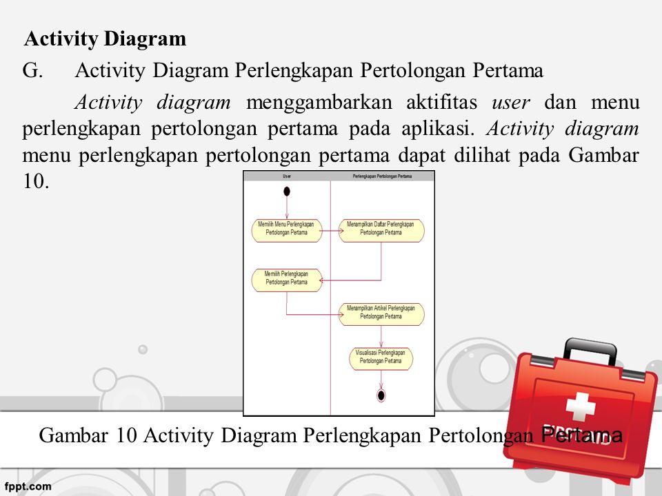 Gambar 10 Activity Diagram Perlengkapan Pertolongan Pertama