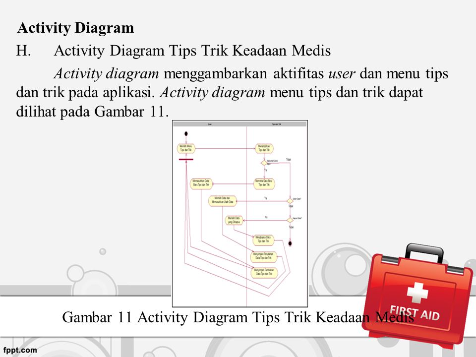 Gambar 11 Activity Diagram Tips Trik Keadaan Medis