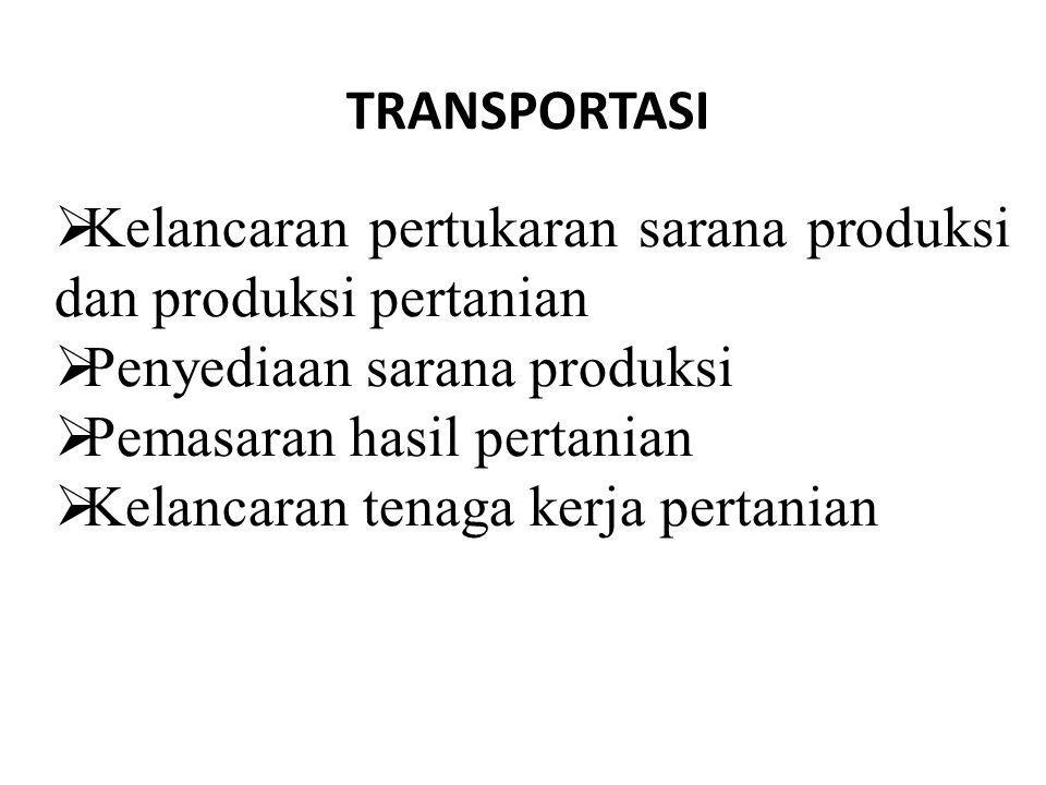 TRANSPORTASI Kelancaran pertukaran sarana produksi dan produksi pertanian. Penyediaan sarana produksi.