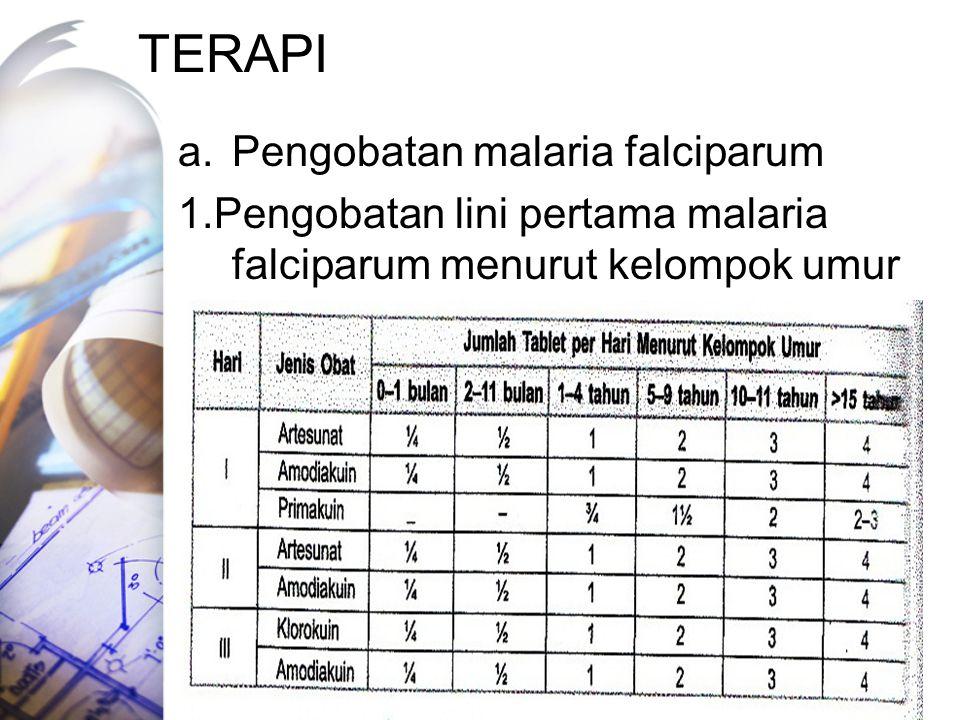 TERAPI Pengobatan malaria falciparum