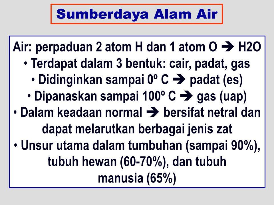 Air: perpaduan 2 atom H dan 1 atom O  H2O