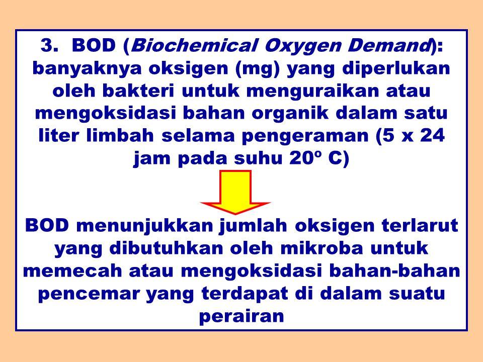 3. BOD (Biochemical Oxygen Demand):