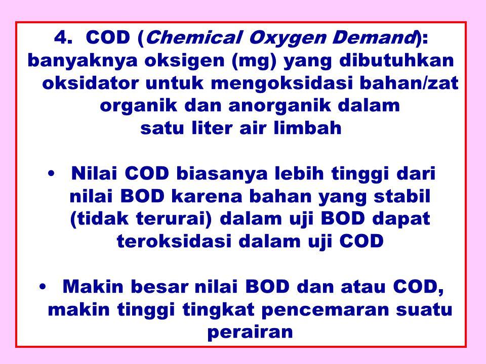 4. COD (Chemical Oxygen Demand):