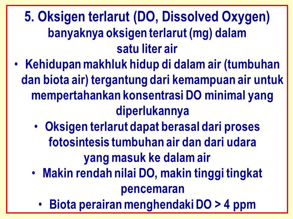 5. Oksigen terlarut (DO, Dissolved Oxygen)