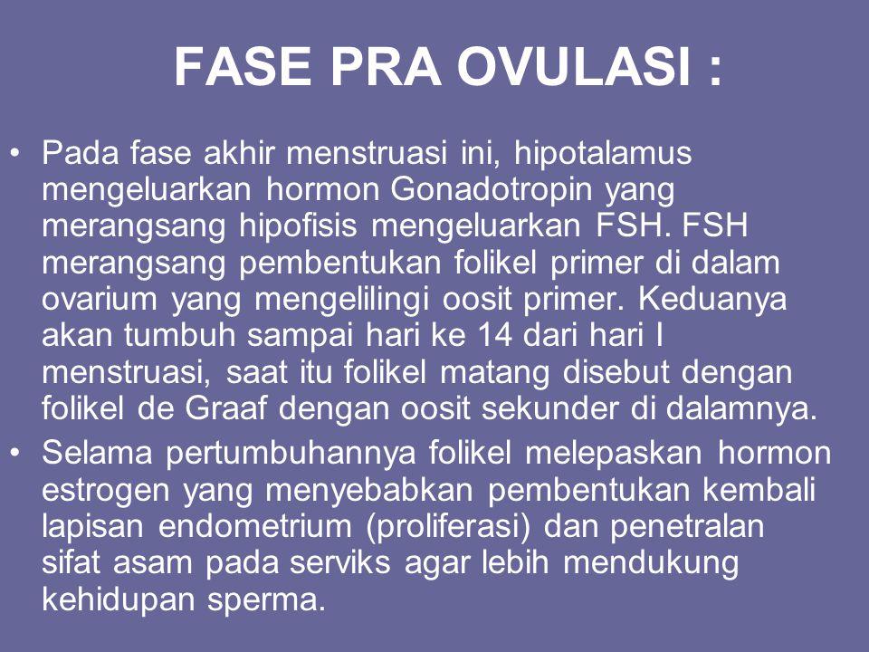 FASE PRA OVULASI :