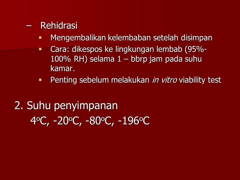 2. Suhu penyimpanan 4oC, -20oC, -80oC, -196oC Rehidrasi