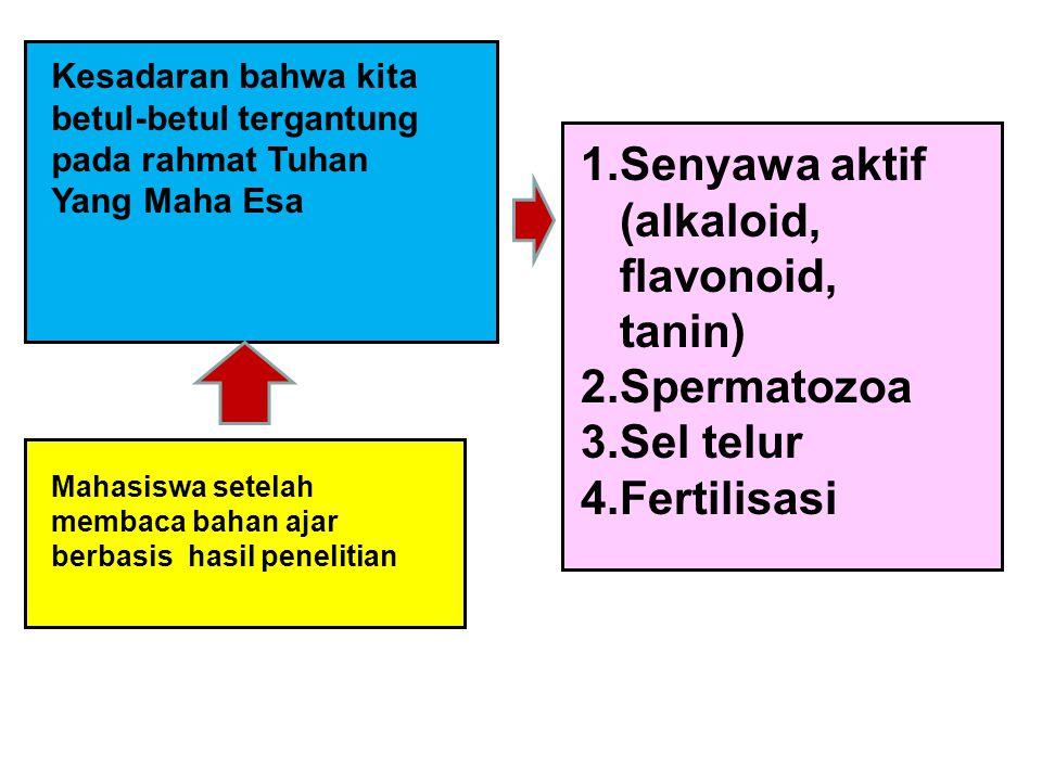 Senyawa aktif (alkaloid, flavonoid, tanin)