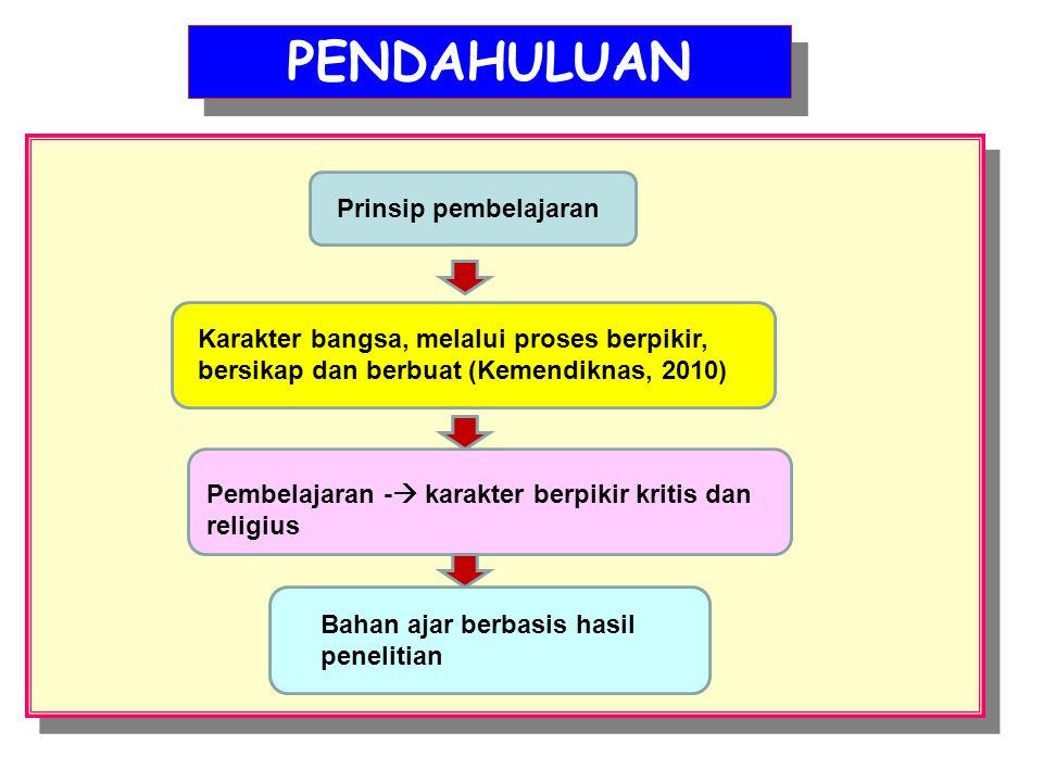 PENDAHULUAN Prinsip pembelajaran
