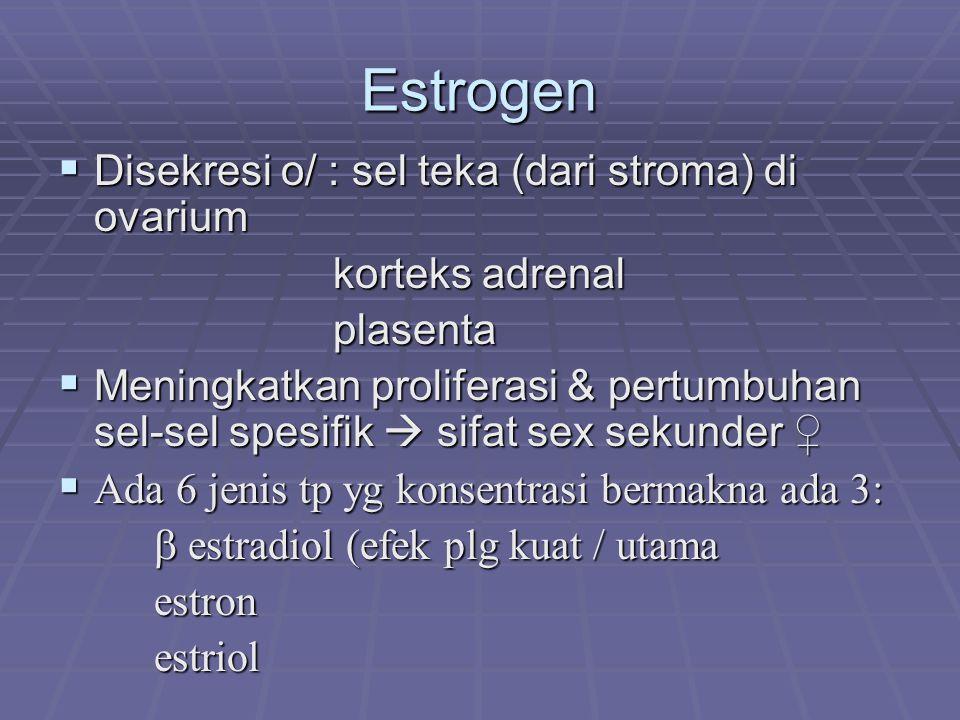 Estrogen Disekresi o/ : sel teka (dari stroma) di ovarium