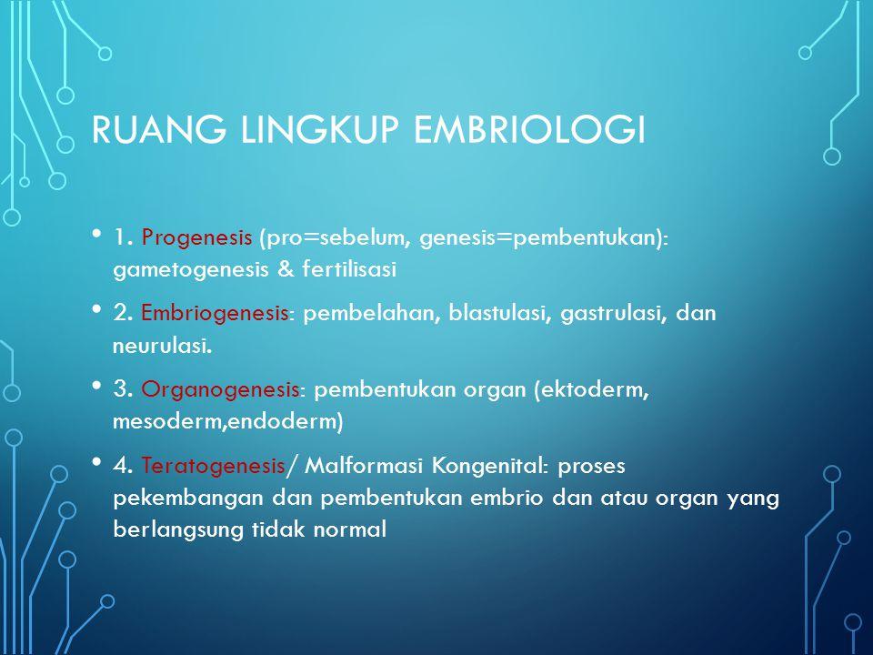 Ruang Lingkup Embriologi