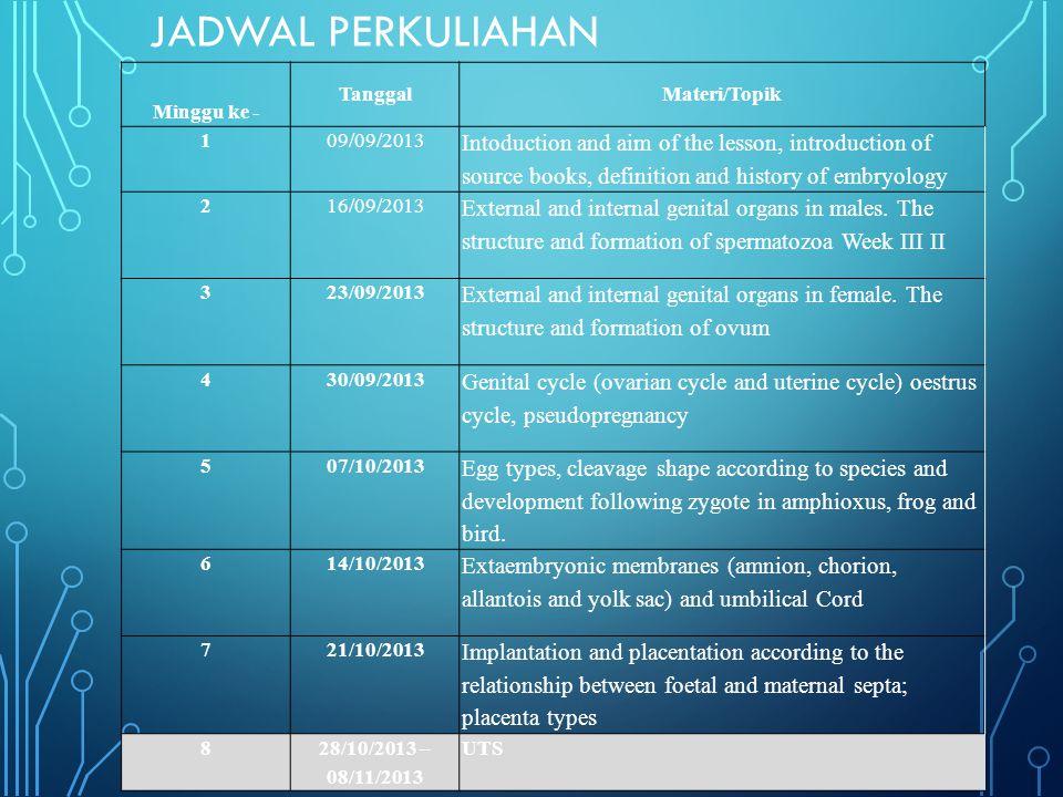 JADWAL PERKULIAHAN Tanggal. Materi/Topik. Minggu ke - 1. 09/09/2013.