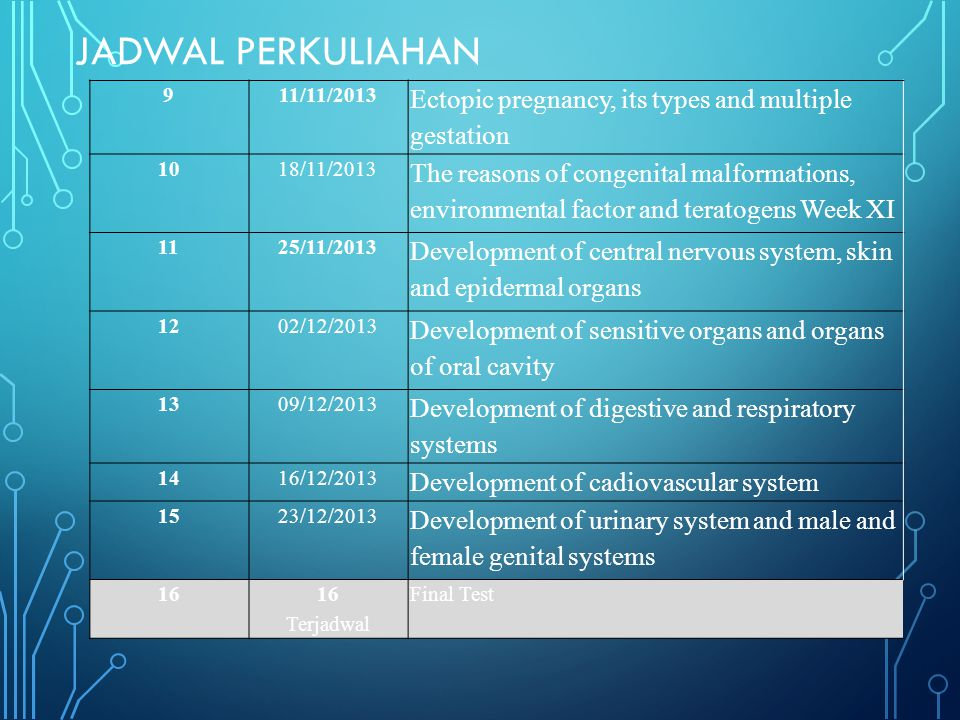 JADWAL PERKULIAHAN Ectopic pregnancy, its types and multiple gestation