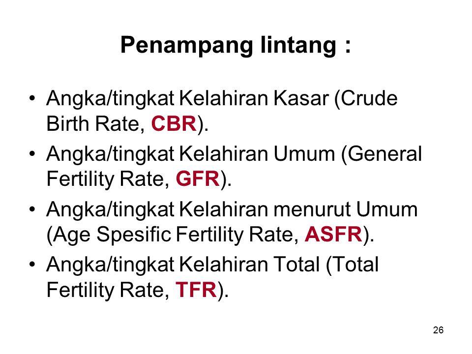 Penampang lintang : Angka/tingkat Kelahiran Kasar (Crude Birth Rate, CBR). Angka/tingkat Kelahiran Umum (General Fertility Rate, GFR).