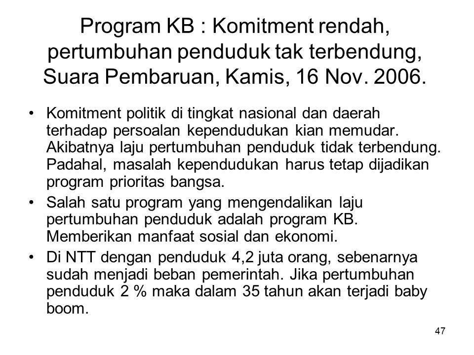 Program KB : Komitment rendah, pertumbuhan penduduk tak terbendung, Suara Pembaruan, Kamis, 16 Nov. 2006.