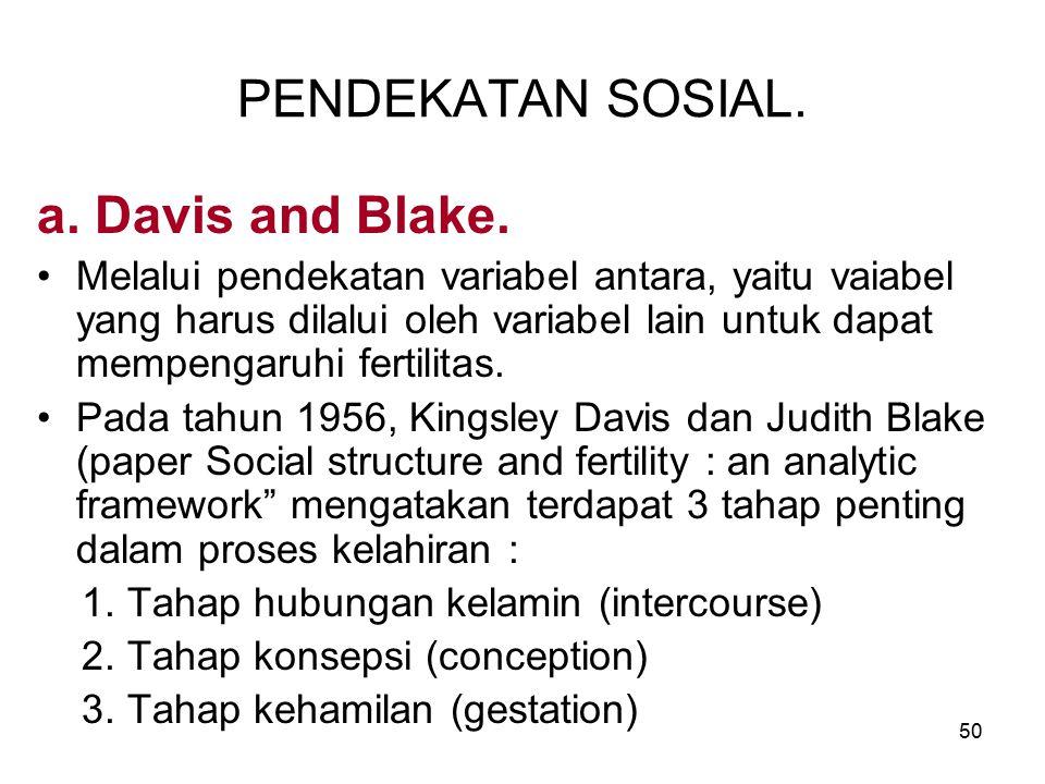 PENDEKATAN SOSIAL. a. Davis and Blake.