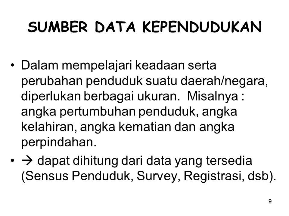 SUMBER DATA KEPENDUDUKAN