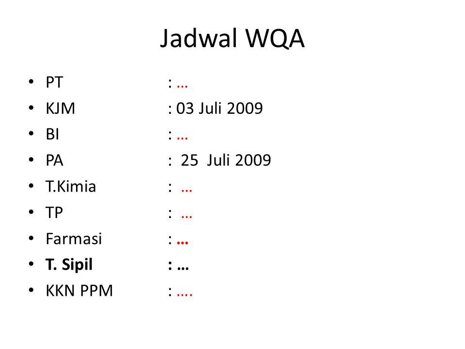 Jadwal WQA PT : … KJM : 03 Juli 2009 BI : … PA : 25 Juli 2009